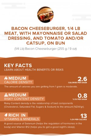 Bacon cheeseburger, 1/4 lb meat, with mayonnaise or salad dressing, and tomato and/or catsup, on bun