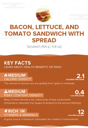 Bacon, lettuce, and tomato sandwich with spread