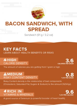 Bacon sandwich, with spread