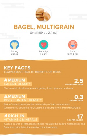 Bagel, multigrain