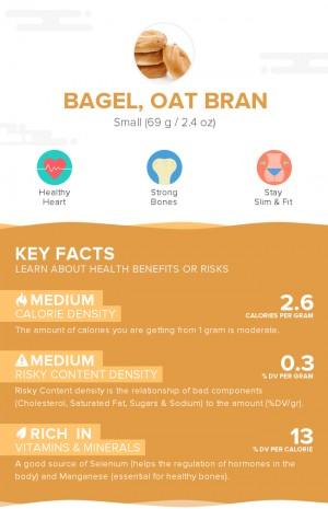 Bagel, oat bran