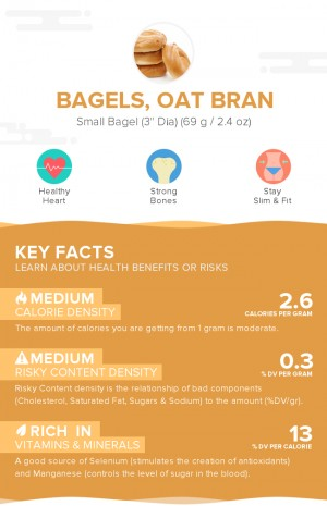 Bagels, oat bran