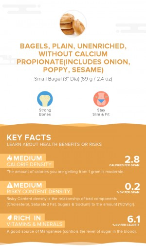 Bagels, plain, unenriched, without calcium propionate(includes onion, poppy, sesame)