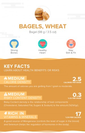 Bagels, wheat