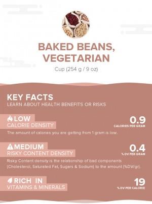 Baked beans, vegetarian