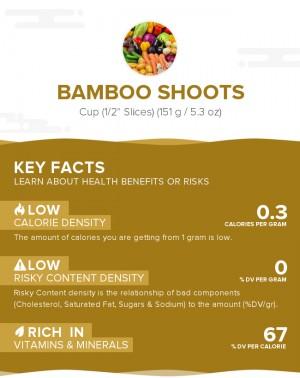 Bamboo shoots, raw