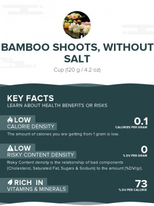 Bamboo Shoots, Without Salt