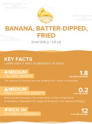 Banana, batter-dipped, fried
