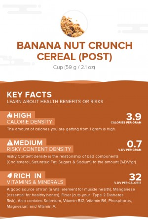 Banana Nut Crunch Cereal (Post)