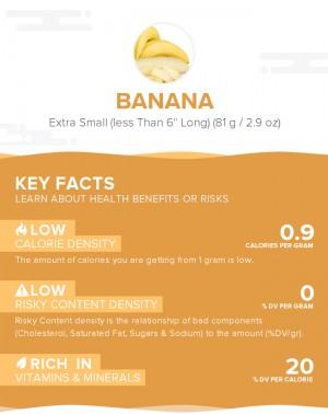 Banana, raw