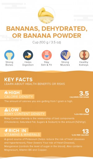 Bananas, dehydrated, or banana powder