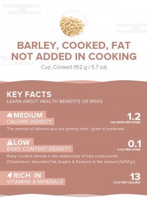 Barley, cooked, fat not added in cooking