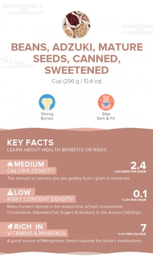 Beans, adzuki, mature seeds, canned, sweetened