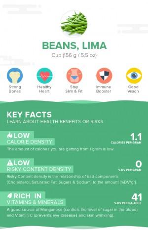 Beans, lima, raw