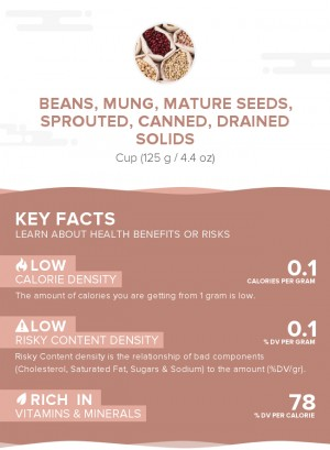 Beans, mung, mature seeds, sprouted, canned, drained solids