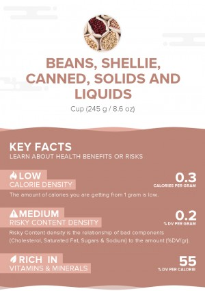 Beans, shellie, canned, solids and liquids