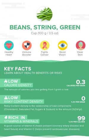Beans, string, green, raw