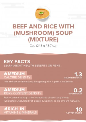 Beef and rice with (mushroom) soup (mixture)