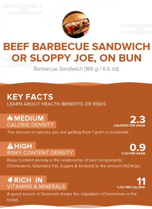 Beef barbecue sandwich or Sloppy Joe, on bun