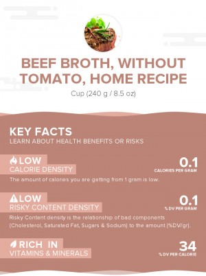Beef broth, without tomato, home recipe