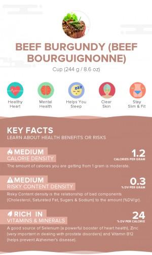 Beef burgundy (beef bourguignonne)