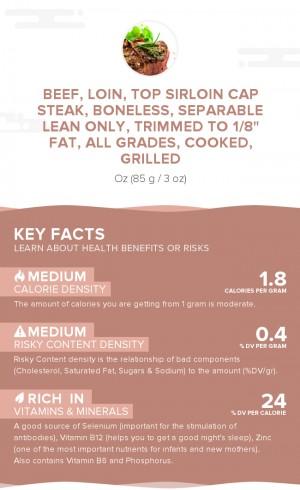 Beef, loin, top sirloin cap steak, boneless, separable lean only, trimmed to 1/8