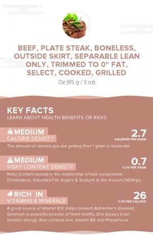 Beef, plate steak, boneless, outside skirt, separable lean only, trimmed to 0