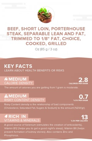 Beef, short loin, porterhouse steak, separable lean and fat, trimmed to 1/8