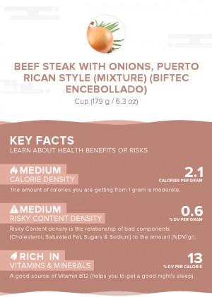 Beef steak with onions, Puerto Rican style (mixture) (Biftec encebollado)