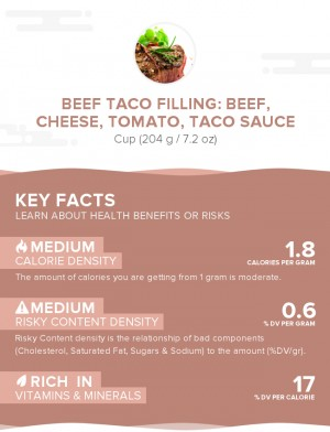 Beef taco filling: beef, cheese, tomato, taco sauce
