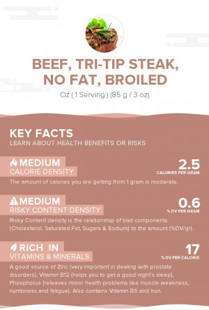 Beef, Tri-Tip Steak, No Fat, Broiled