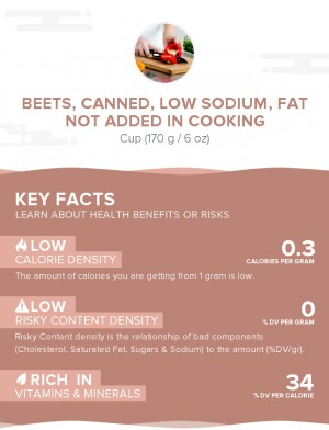 Beets, canned, low sodium, fat not added in cooking