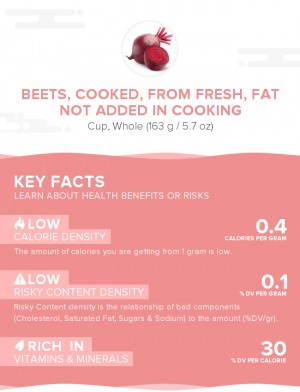 Beets, cooked, from fresh, fat not added in cooking