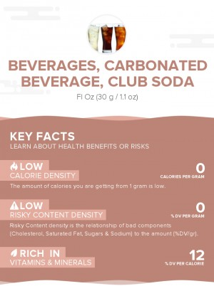 Beverages, Carbonated beverage, club soda