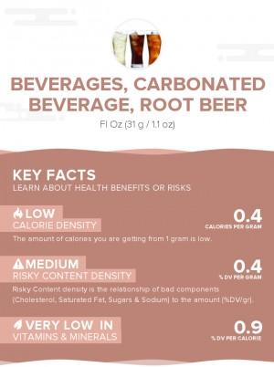 Beverages, Carbonated beverage, root beer