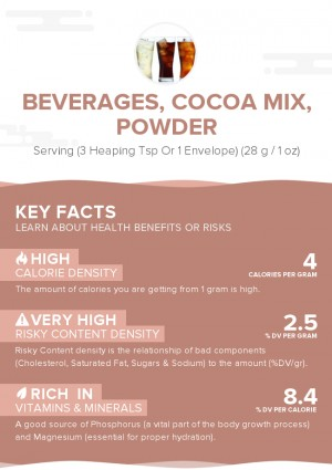 Beverages, Cocoa mix, powder