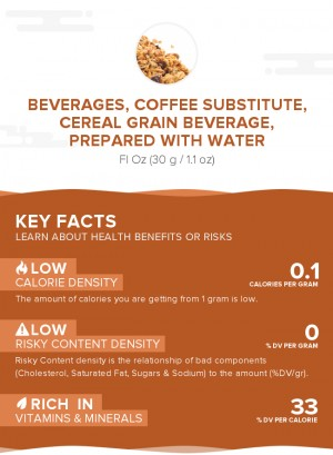 Beverages, coffee substitute, cereal grain beverage, prepared with water