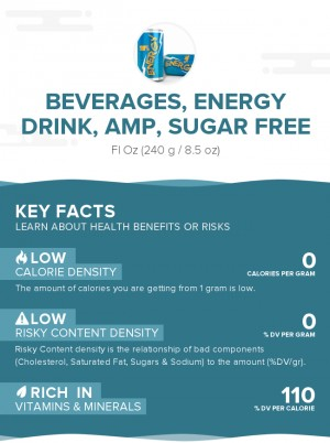 Beverages, Energy drink, AMP, sugar free