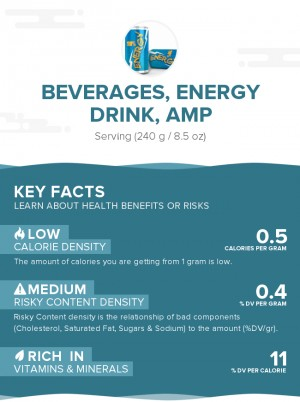 Beverages, Energy drink, AMP