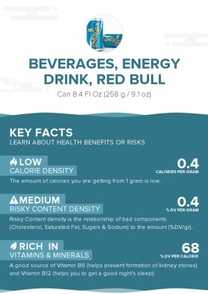 Beverages, Energy drink, RED BULL