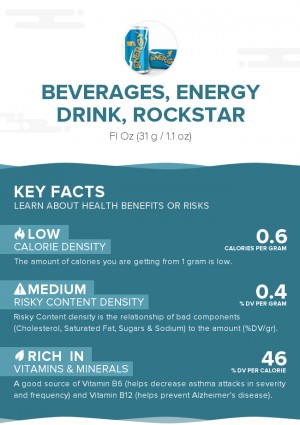 Beverages, Energy drink, ROCKSTAR