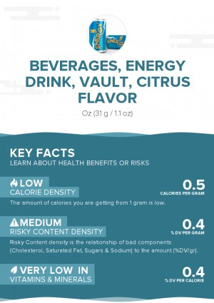 Beverages, Energy drink, VAULT, citrus flavor