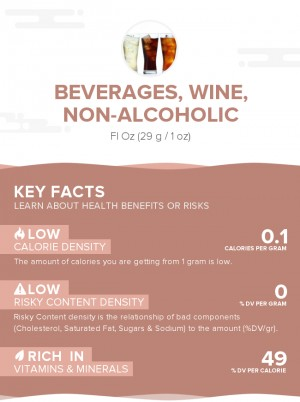 Beverages, Wine, non-alcoholic