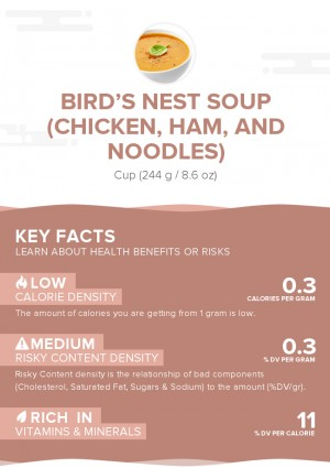 Bird's nest soup (chicken, ham, and noodles)