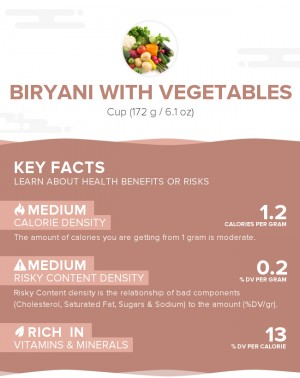 Biryani with vegetables