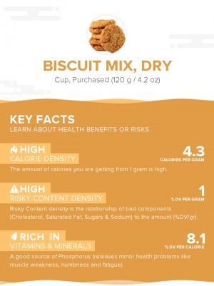 Biscuit mix, dry