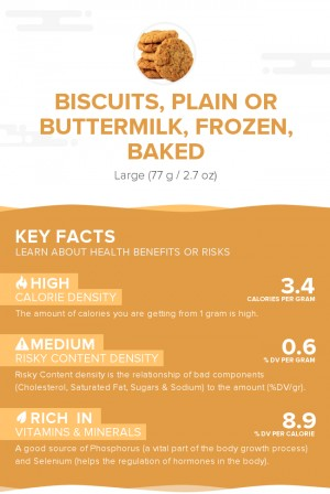 Biscuits, plain or buttermilk, frozen, baked