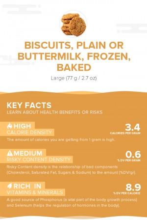 Biscuits, plain or buttermilk, frozen, baked