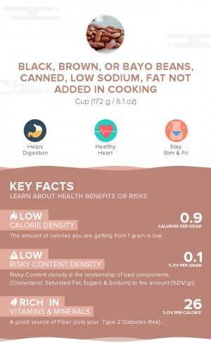 Black, brown, or Bayo beans, canned, low sodium, fat not added in cooking