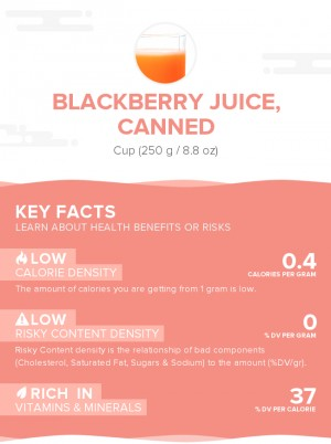 Blackberry juice, canned